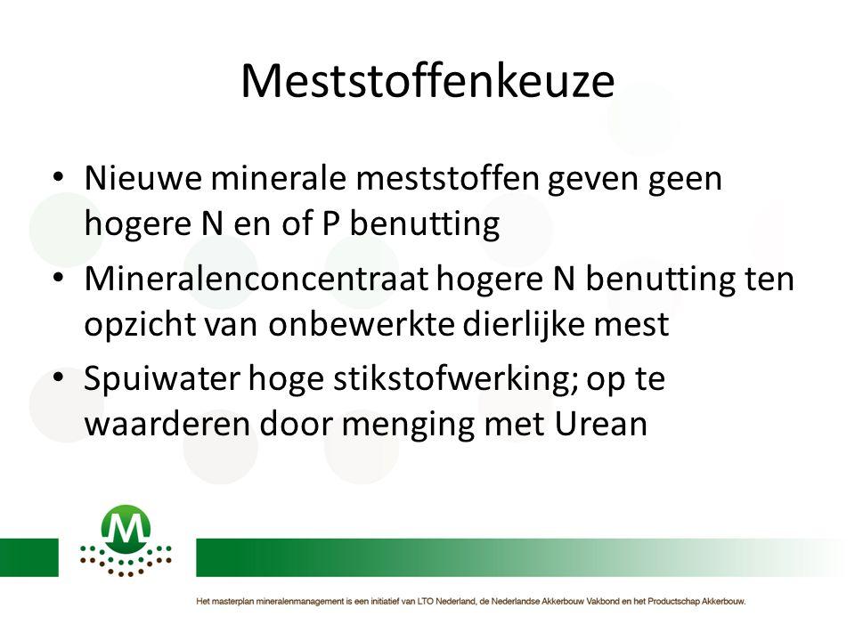 Meststoffenkeuze Nieuwe minerale meststoffen geven geen hogere N en of P benutting Mineralenconcentraat hogere N benutting ten opzicht van onbewerkte
