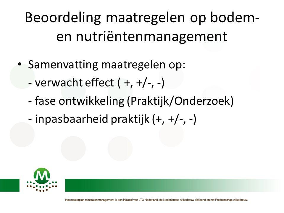 Beoordeling maatregelen op bodem- en nutriëntenmanagement Samenvatting maatregelen op: - verwacht effect ( +, +/-, -) - fase ontwikkeling (Praktijk/Onderzoek) - inpasbaarheid praktijk (+, +/-, -)