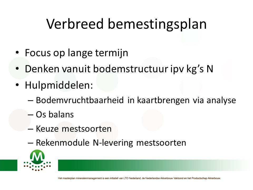 Verbreed bemestingsplan Focus op lange termijn Denken vanuit bodemstructuur ipv kg's N Hulpmiddelen: – Bodemvruchtbaarheid in kaartbrengen via analyse – Os balans – Keuze mestsoorten – Rekenmodule N-levering mestsoorten
