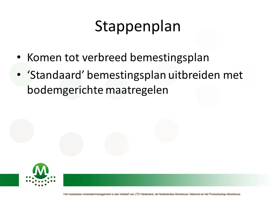 Stappenplan Komen tot verbreed bemestingsplan 'Standaard' bemestingsplan uitbreiden met bodemgerichte maatregelen