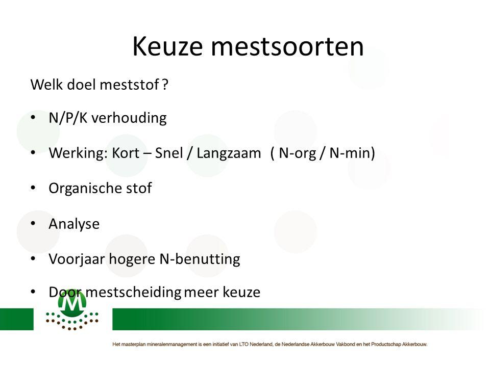 Keuze mestsoorten Welk doel meststof ? N/P/K verhouding Werking: Kort – Snel / Langzaam ( N-org / N-min) Organische stof Analyse Voorjaar hogere N-ben