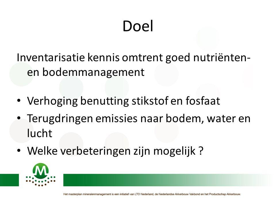 Doel Inventarisatie kennis omtrent goed nutriënten- en bodemmanagement Verhoging benutting stikstof en fosfaat Terugdringen emissies naar bodem, water en lucht Welke verbeteringen zijn mogelijk ?