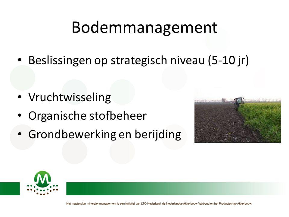 Bodemmanagement Beslissingen op strategisch niveau (5-10 jr) Vruchtwisseling Organische stofbeheer Grondbewerking en berijding