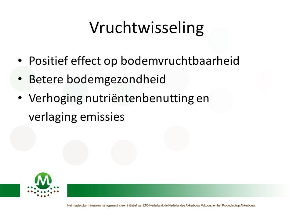 Vruchtwisseling Positief effect op bodemvruchtbaarheid Betere bodemgezondheid Verhoging nutriëntenbenutting en verlaging emissies