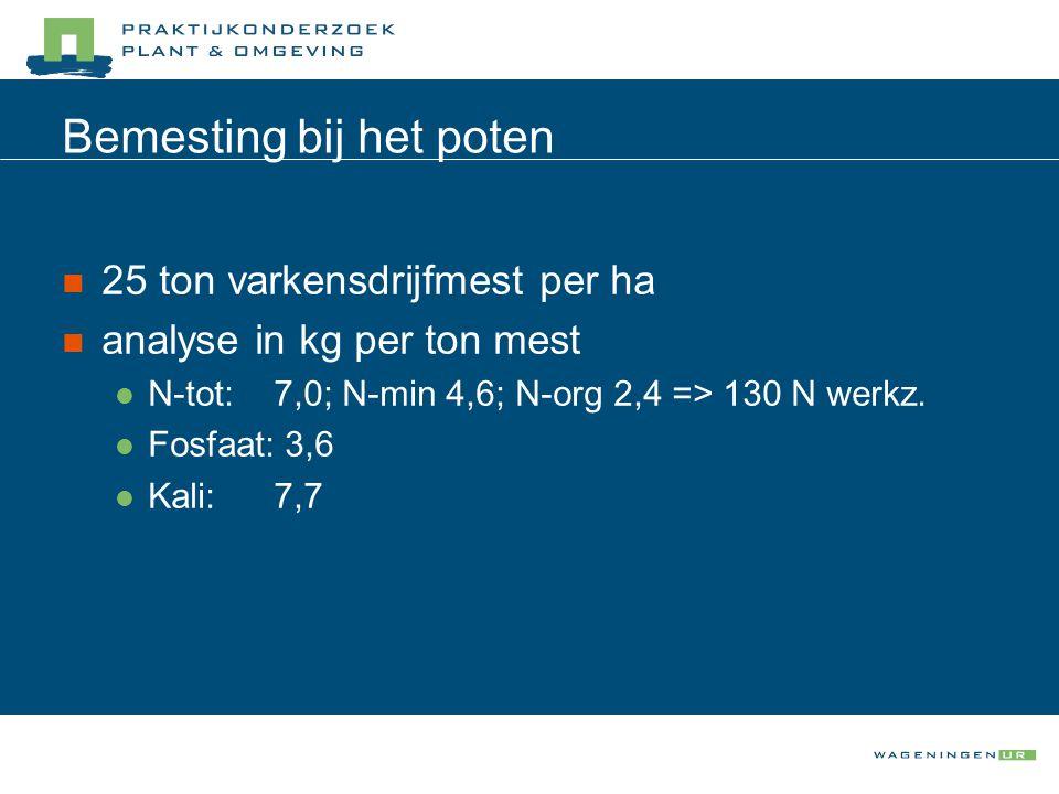 Bemesting bij het poten 25 ton varkensdrijfmest per ha analyse in kg per ton mest N-tot: 7,0; N-min 4,6; N-org 2,4 => 130 N werkz. Fosfaat: 3,6 Kali: