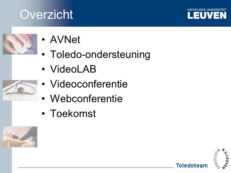 Toledoteam Overzicht AVNet Toledo-ondersteuning VideoLAB Videoconferentie Webconferentie Toekomst