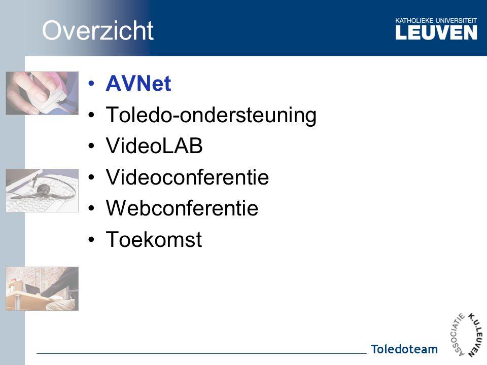 Toledoteam Videoconferentie Meestal multipoint via VC-brug Installaties –K.U.Leuven: 5 vaste (60-500 plaatsen) + één mobiele –Associatie-partners: meestal één of meerdere locaties