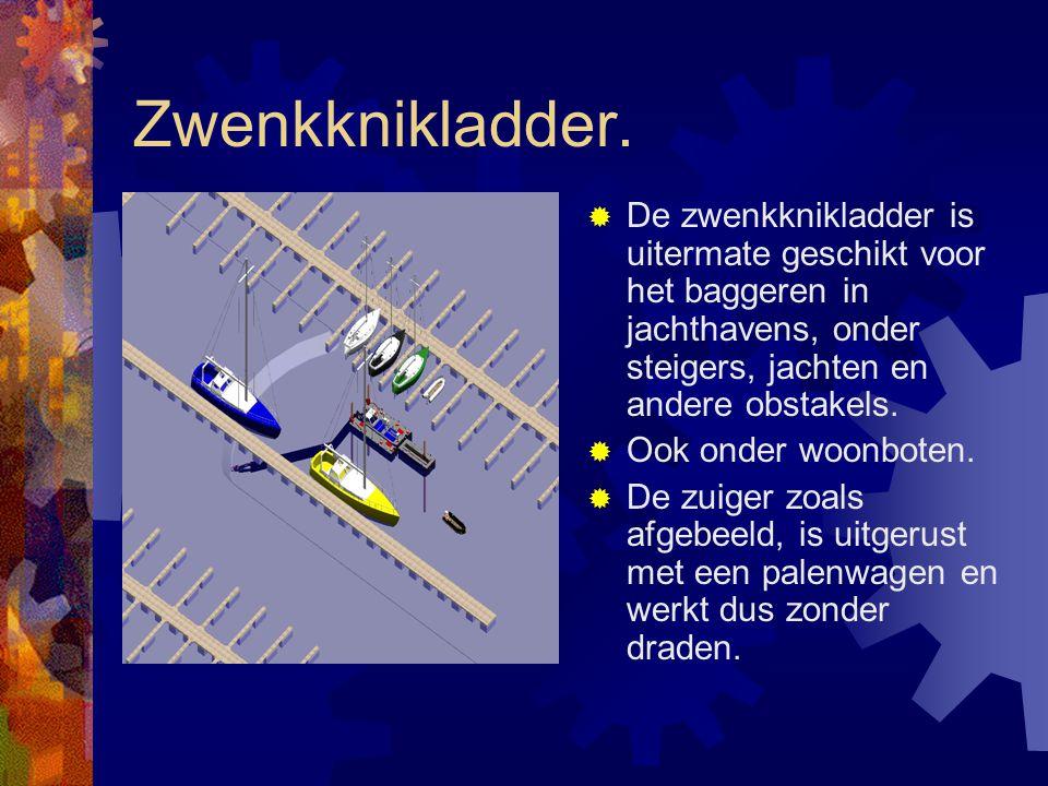 Kleinschalig Baggermateriaal Technische Ontwikkelingen Van De Laatste Jaren. 9.Geotube vele toepassingen. 1.Zwenk knikladder,baggeren onder schepen 2.