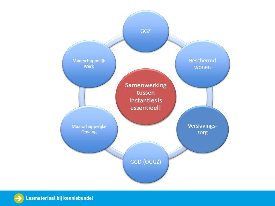 Samenwerkin g tussen instanties is essentieel! GGZ Beschermd wonen Verslavings- zorg GGD (OGGZ) Maatschappelijke Opvang Maatschappelijk Werk
