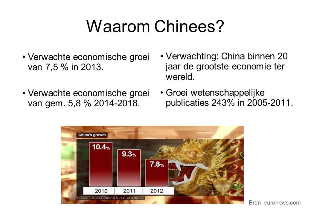 Waarom Chinees. Verwachting: China binnen 20 jaar de grootste economie ter wereld.