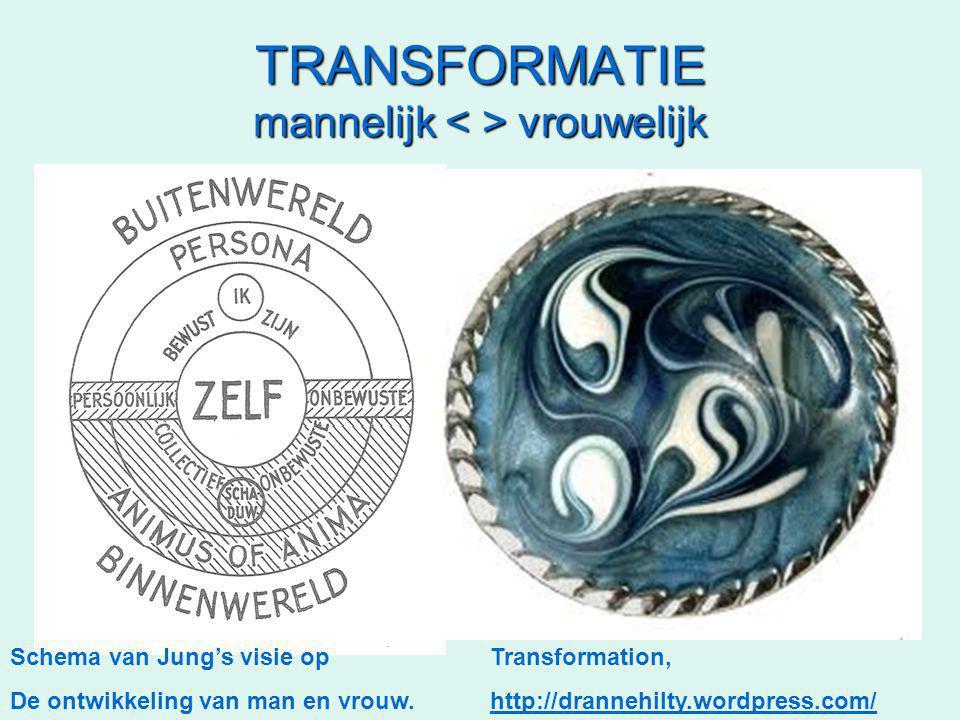 TRANSFORMATIE mannelijk vrouwelijk Schema van Jung's visie opTransformation, De ontwikkeling van man en vrouw.http://drannehilty.wordpress.com/http://drannehilty.wordpress.com/