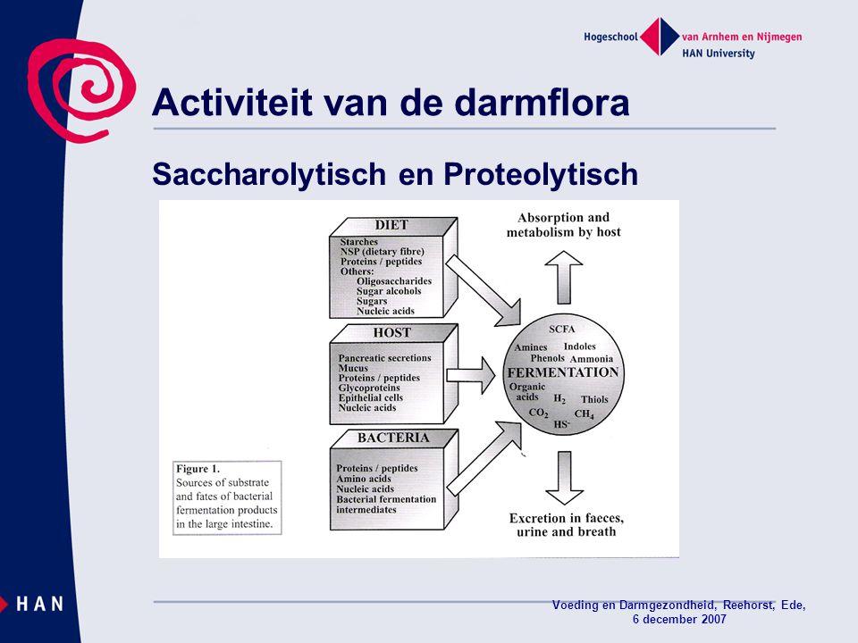 Activiteit van de darmflora Saccharolytisch en Proteolytisch