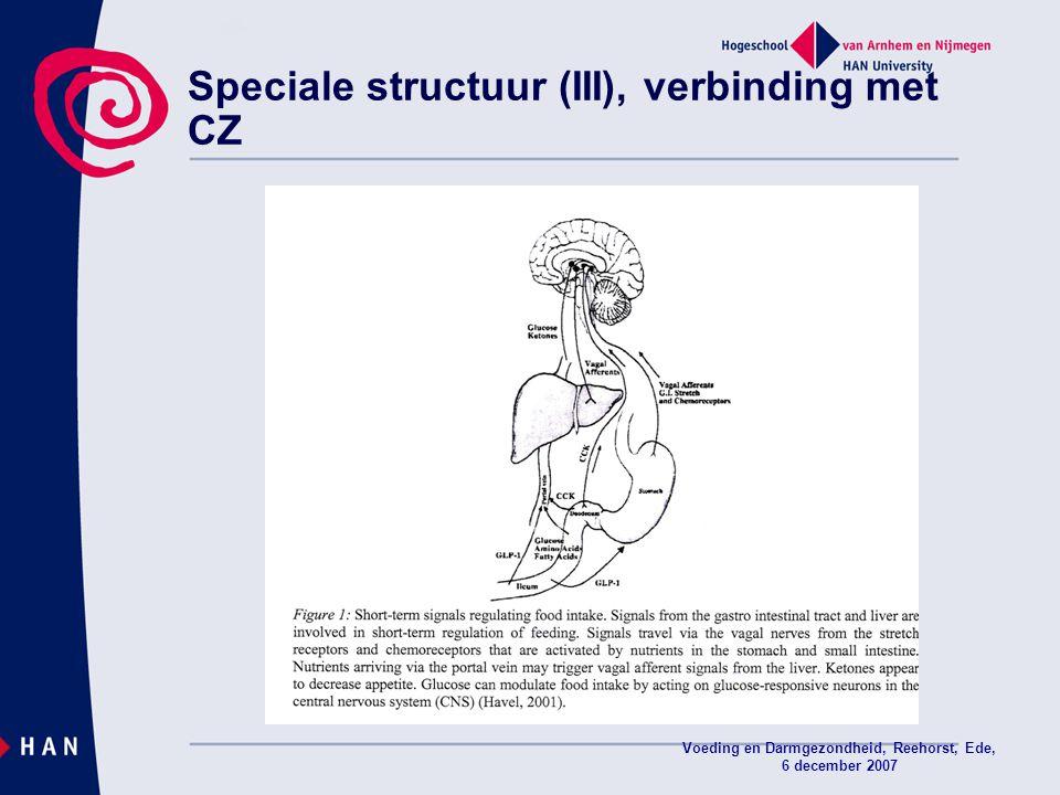 Voeding en Darmgezondheid, Reehorst, Ede, 6 december 2007 Speciale structuur (III), verbinding met CZ
