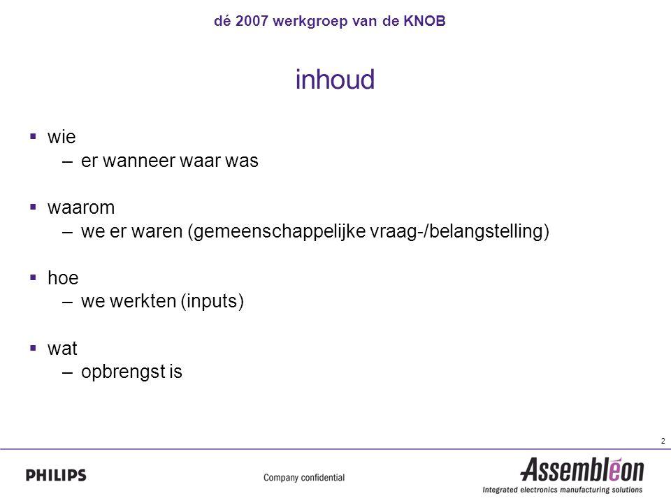 dé 2007 werkgroep van de KNOB 2 inhoud  wie –er wanneer waar was  waarom –we er waren (gemeenschappelijke vraag-/belangstelling)  hoe –we werkten (inputs)  wat –opbrengst is