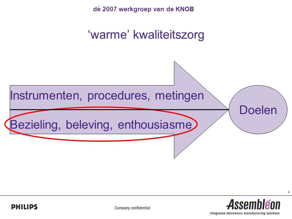 dé 2007 werkgroep van de KNOB 4 'warme' kwaliteitszorg Doelen Instrumenten, procedures, metingen Bezieling, beleving, enthousiasme