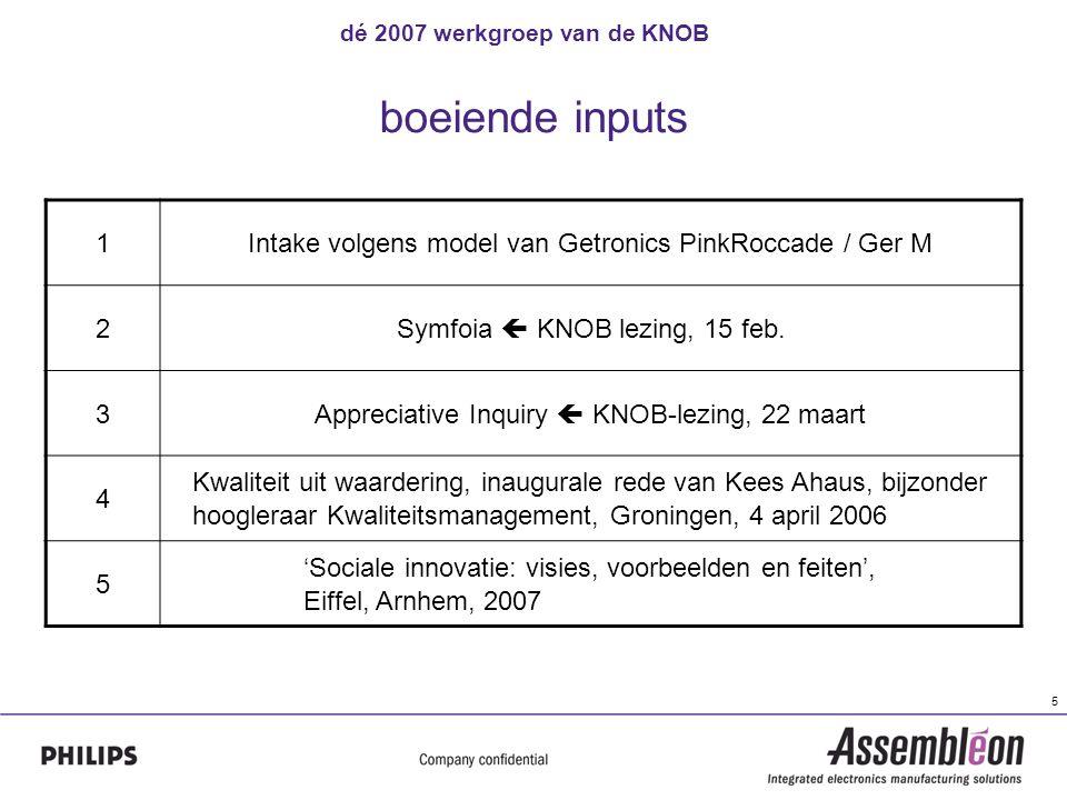 dé 2007 werkgroep van de KNOB 5 boeiende inputs 1Intake volgens model van Getronics PinkRoccade / Ger M 2 Symfoia  KNOB lezing, 15 feb.