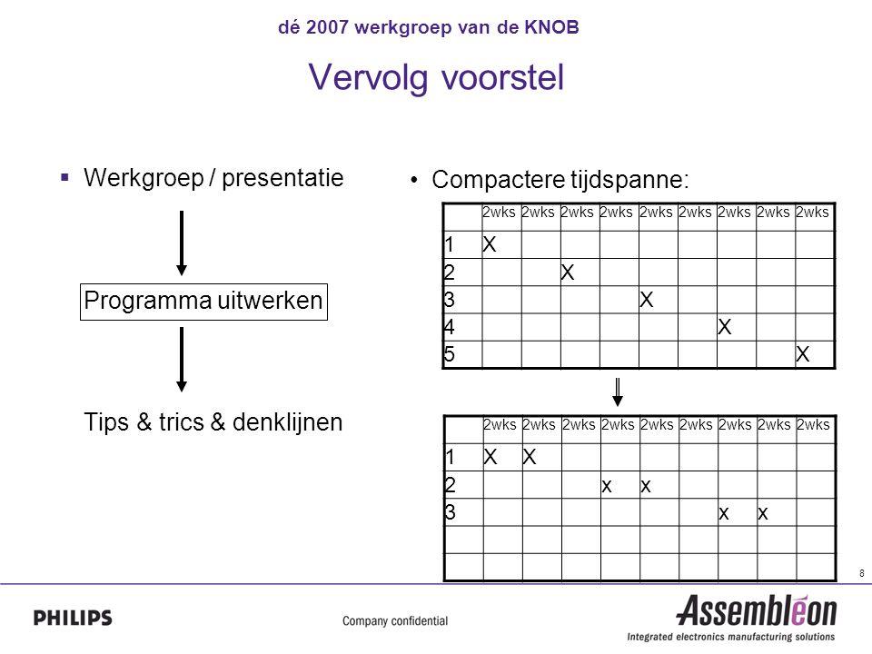 dé 2007 werkgroep van de KNOB 8 Vervolg voorstel 2wks 1XX 2xx 3xx  Werkgroep / presentatie Programma uitwerken Tips & trics & denklijnen 2wks 1X 2X 3X 4X 5X Compactere tijdspanne:
