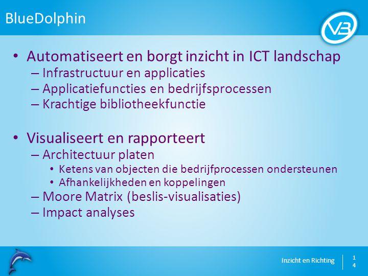 Inzicht en Richting BlueDolphin 14 Automatiseert en borgt inzicht in ICT landschap – Infrastructuur en applicaties – Applicatiefuncties en bedrijfspro