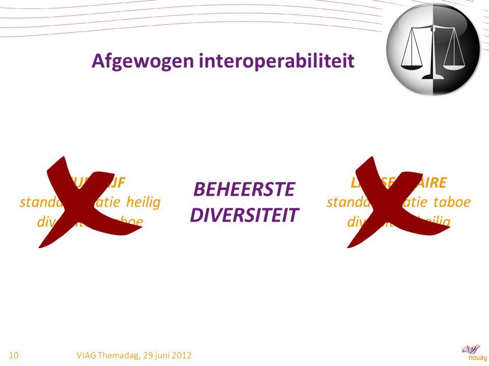 Afgewogen interoperabiliteit VIAG Themadag, 29 juni 201210 KEURSLIJF standaardisatie heilig diversiteit taboe LAISSEZ-FAIRE standaardisatie taboe diversiteit heilig BEHEERSTE DIVERSITEIT
