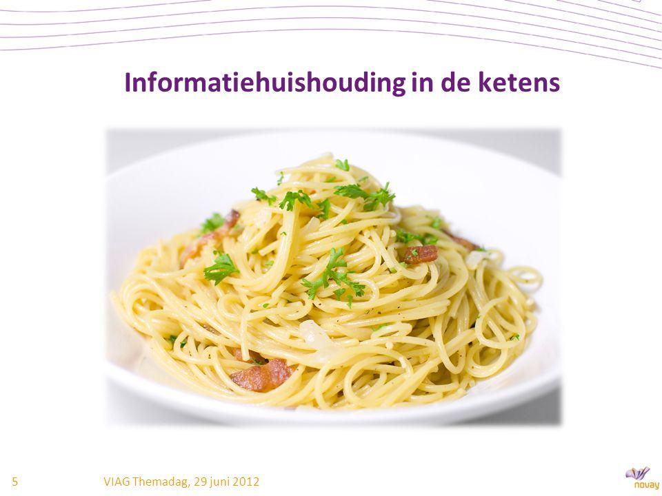 Informatiehuishouding in de ketens VIAG Themadag, 29 juni 20125