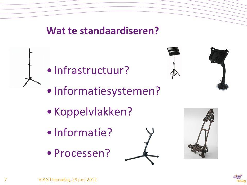 Wat te standaardiseren? Infrastructuur? Informatiesystemen? Koppelvlakken? Informatie? Processen? VIAG Themadag, 29 juni 20127