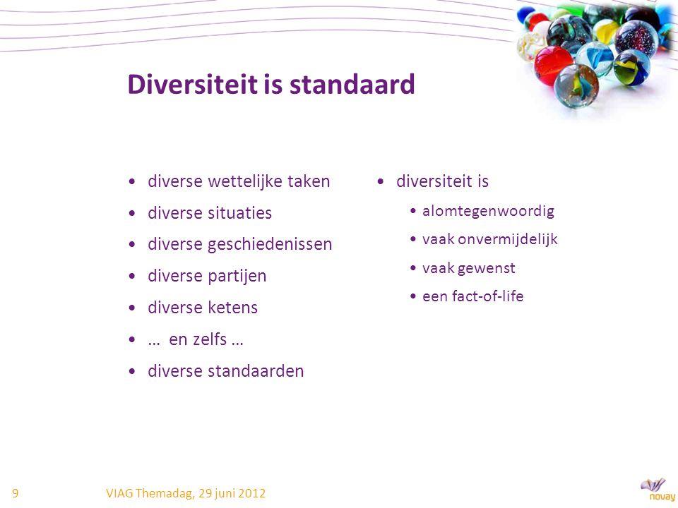 Diversiteit is standaard diverse wettelijke taken diverse situaties diverse geschiedenissen diverse partijen diverse ketens … en zelfs … diverse stand