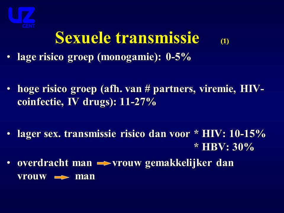 Sexuele transmissie (1) lage risico groep (monogamie): 0-5%lage risico groep (monogamie): 0-5% hoge risico groep (afh. van # partners, viremie, HIV- c