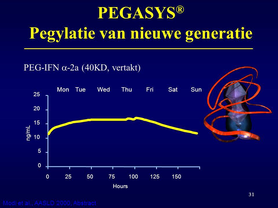 31 0 5 10 15 20 25 0 5075100125150 ng/mL Hours MonTueWedThuFriSatSun PEG-IFN  -2a (40KD, vertakt) PEGASYS ® Pegylatie van nieuwe generatie Modi et al