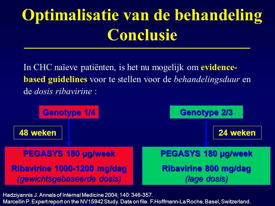 Optimalisatie van de behandeling Conclusie In CHC naïeve patiënten, is het nu mogelijk om evidence- based guidelines voor te stellen voor de behandeli