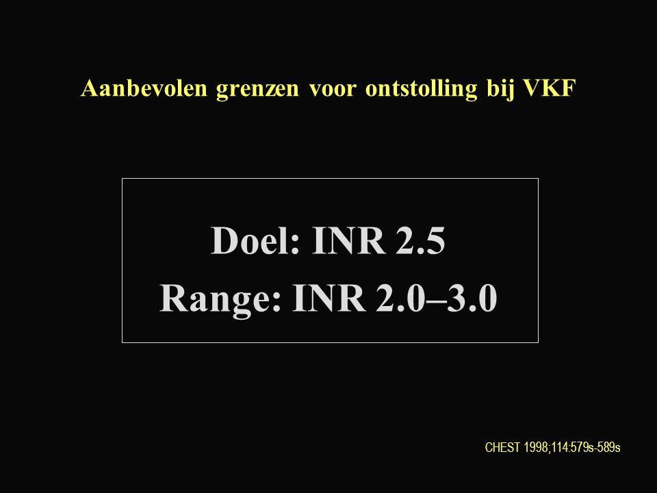 Aanbevolen grenzen voor ontstolling bij VKF Doel: INR 2.5 Range: INR 2.0–3.0 CHEST 1998;114:579s-589s