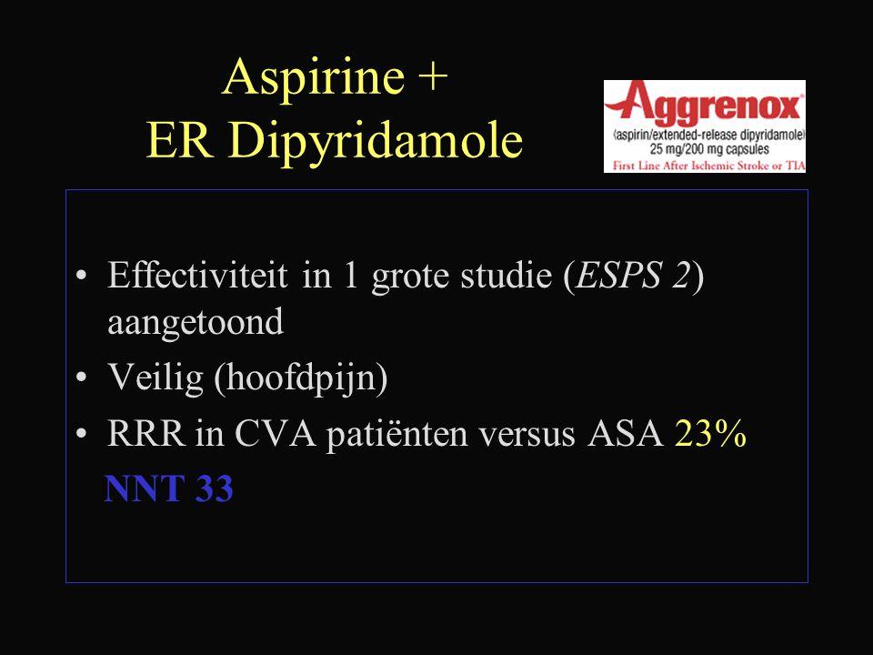 Aspirine + ER Dipyridamole Effectiviteit in 1 grote studie (ESPS 2) aangetoond Veilig (hoofdpijn) RRR in CVA patiënten versus ASA 23% NNT 33