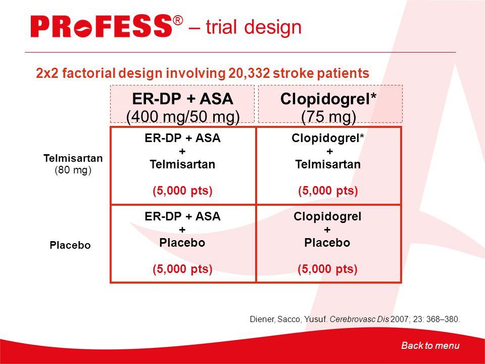 Back to menu Clopidogrel + Placebo (5,000 pts) ER-DP + ASA + Placebo (5,000 pts) Placebo Clopidogrel* + Telmisartan (5,000 pts) ER-DP + ASA + Telmisar