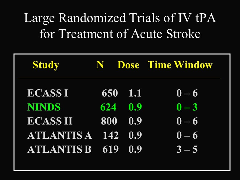 Large Randomized Trials of IV tPA for Treatment of Acute Stroke Study N Dose Time Window ECASS I 650 1.1 0 – 6 NINDS 624 0.9 0 – 3 ECASS II 800 0.9 0 – 6 ATLANTIS A 142 0.9 0 – 6 ATLANTIS B 619 0.9 3 – 5
