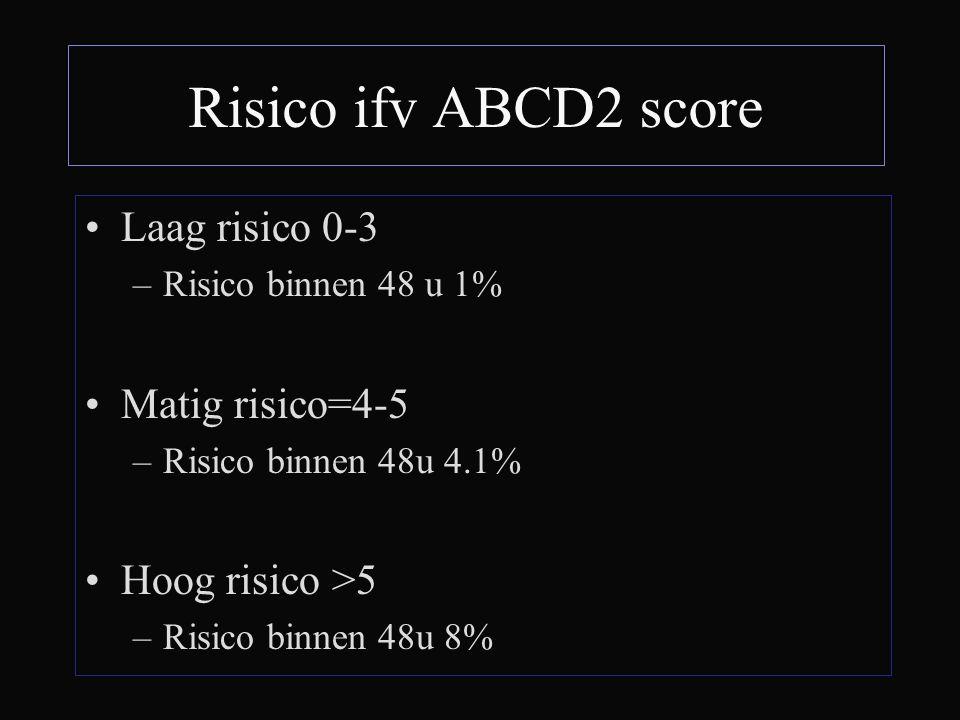 Risico ifv ABCD2 score Laag risico 0-3 –Risico binnen 48 u 1% Matig risico=4-5 –Risico binnen 48u 4.1% Hoog risico >5 –Risico binnen 48u 8%