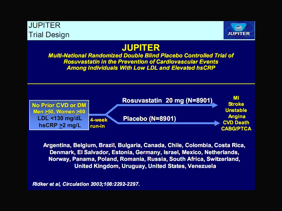 Back to menu Clopidogrel + Placebo (5,000 pts) ER-DP + ASA + Placebo (5,000 pts) Placebo Clopidogrel* + Telmisartan (5,000 pts) ER-DP + ASA + Telmisartan (5,000 pts) Telmisartan (80 mg) Clopidogrel* (75 mg) ER-DP + ASA (400 mg/50 mg) – trial design ® 2x2 factorial design involving 20,332 stroke patients Diener, Sacco, Yusuf.