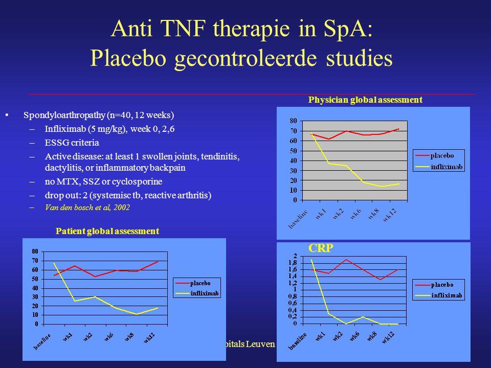 Department of Rheumatology, University Hospitals Leuven Veiligheid anti-TNF Verhoogd risico op infectie –Banale infecties –Opportunistische infecties: