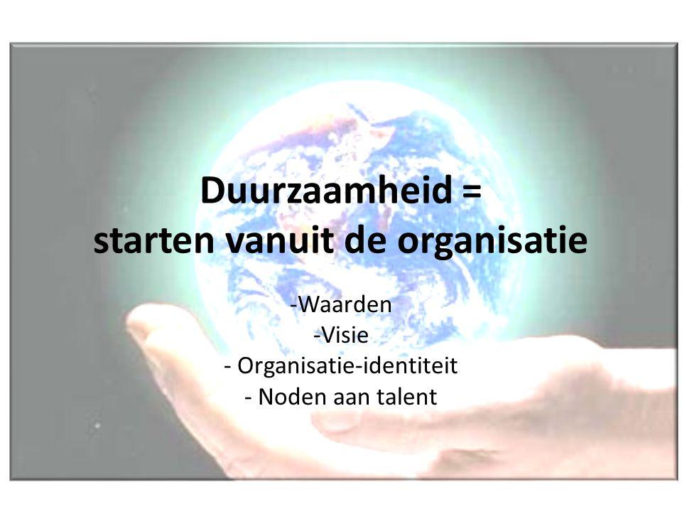 Duurzaamheid = starten vanuit de organisatie -Waarden -Visie - Organisatie-identiteit - Noden aan talent