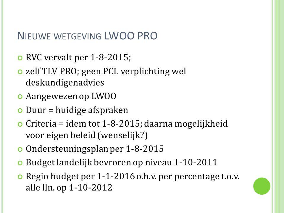 N IEUWE WETGEVING LWOO PRO RVC vervalt per 1-8-2015; zelf TLV PRO; geen PCL verplichting wel deskundigenadvies Aangewezen op LWOO Duur = huidige afspraken Criteria = idem tot 1-8-2015; daarna mogelijkheid voor eigen beleid (wenselijk?) Ondersteuningsplan per 1-8-2015 Budget landelijk bevroren op niveau 1-10-2011 Regio budget per 1-1-2016 o.b.v.