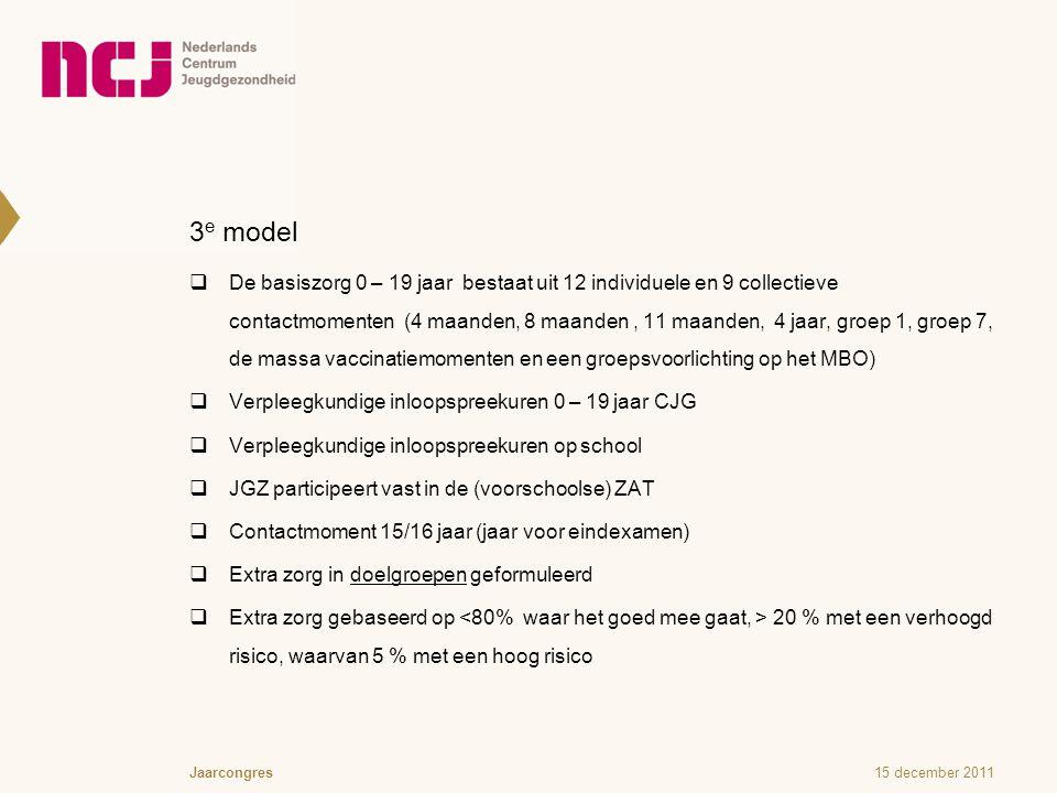 3 e model  De basiszorg 0 – 19 jaar bestaat uit 12 individuele en 9 collectieve contactmomenten (4 maanden, 8 maanden, 11 maanden, 4 jaar, groep 1, groep 7, de massa vaccinatiemomenten en een groepsvoorlichting op het MBO)  Verpleegkundige inloopspreekuren 0 – 19 jaar CJG  Verpleegkundige inloopspreekuren op school  JGZ participeert vast in de (voorschoolse) ZAT  Contactmoment 15/16 jaar (jaar voor eindexamen)  Extra zorg in doelgroepen geformuleerd  Extra zorg gebaseerd op 20 % met een verhoogd risico, waarvan 5 % met een hoog risico 15 december 2011Jaarcongres