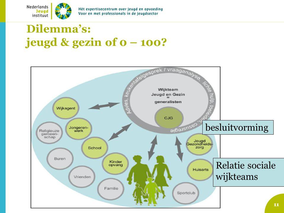 Dilemma's: jeugd & gezin of 0 – 100? 11 besluitvorming Relatie sociale wijkteams