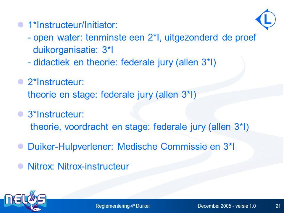 December 2005 - versie 1.0Reglementering 4* Duiker21 1*Instructeur/Initiator: - open water: tenminste een 2*I, uitgezonderd de proef duikorganisatie: 3*I - didactiek en theorie: federale jury (allen 3*I) 2*Instructeur: theorie en stage: federale jury (allen 3*I) 3*Instructeur: theorie, voordracht en stage: federale jury (allen 3*I) Duiker-Hulpverlener: Medische Commissie en 3*I Nitrox: Nitrox-instructeur