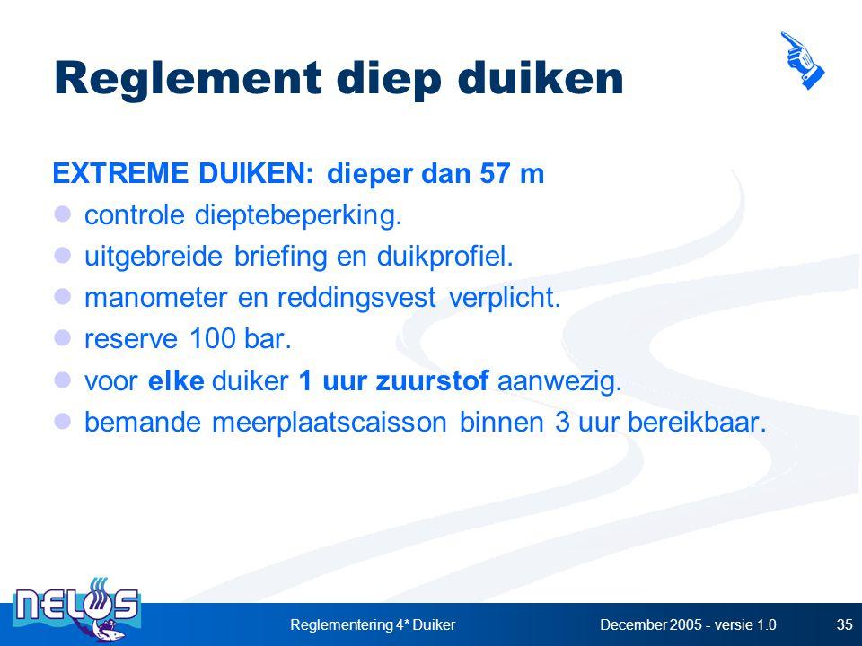 December 2005 - versie 1.0Reglementering 4* Duiker35 EXTREME DUIKEN: dieper dan 57 m controle dieptebeperking. uitgebreide briefing en duikprofiel. ma