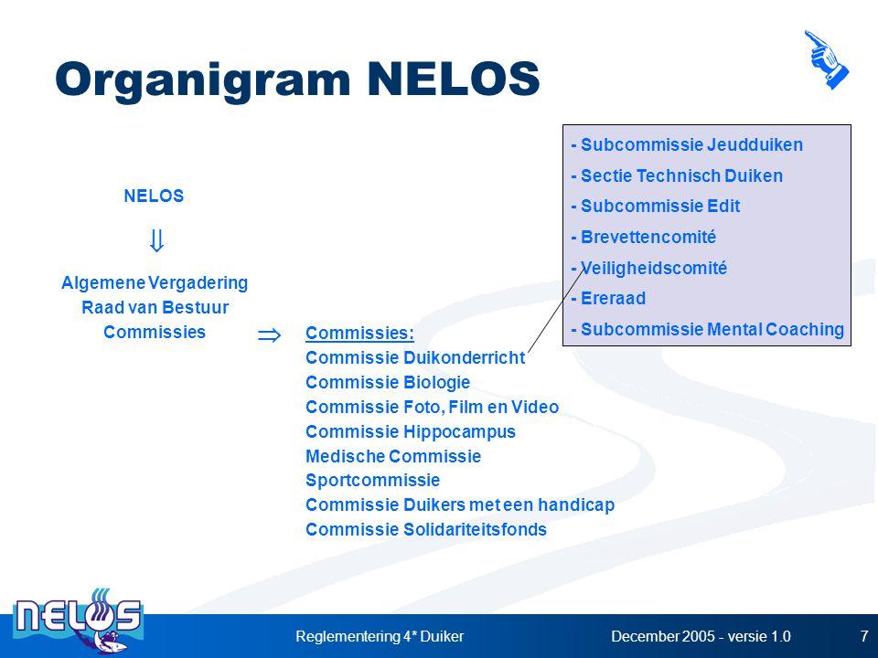 December 2005 - versie 1.0Reglementering 4* Duiker8 Aansluiting NELOS Voordelen van de aansluiting bij NELOS: Verzekering NELOS-brevetten zijn erkend door CMAS Tijdschrift Hippocampus