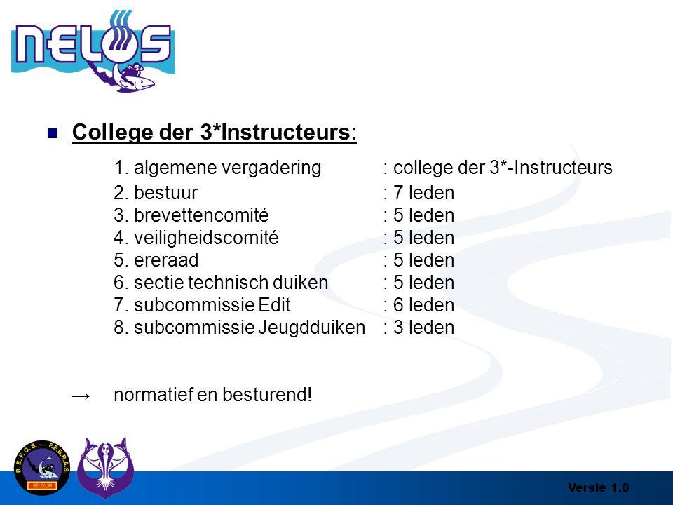 Versie 1.0 College der 3*Instructeurs: 1. algemene vergadering: college der 3*-Instructeurs 2. bestuur: 7 leden 3. brevettencomité: 5 leden 4. veiligh