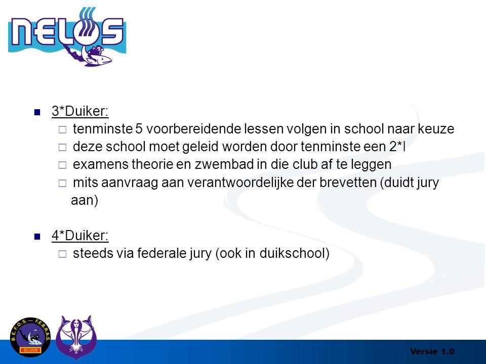 Versie 1.0 3*Duiker:  tenminste 5 voorbereidende lessen volgen in school naar keuze  deze school moet geleid worden door tenminste een 2*I  examens