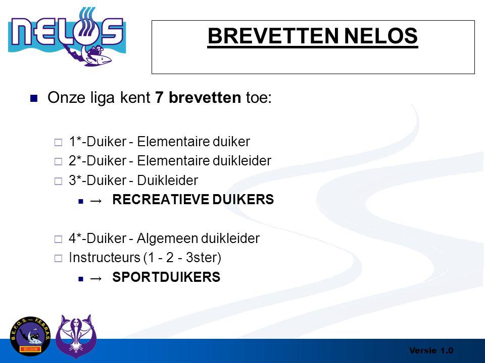 Versie 1.0 Onze liga kent 7 brevetten toe:  1*-Duiker - Elementaire duiker  2*-Duiker - Elementaire duikleider  3*-Duiker - Duikleider → RECREATIEV