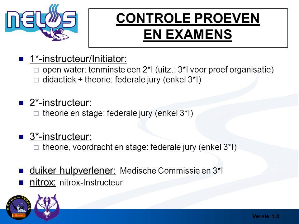 Versie 1.0 CONTROLE PROEVEN EN EXAMENS 1*-instructeur/Initiator:  open water: tenminste een 2*I (uitz.: 3*I voor proef organisatie)  didactiek + the