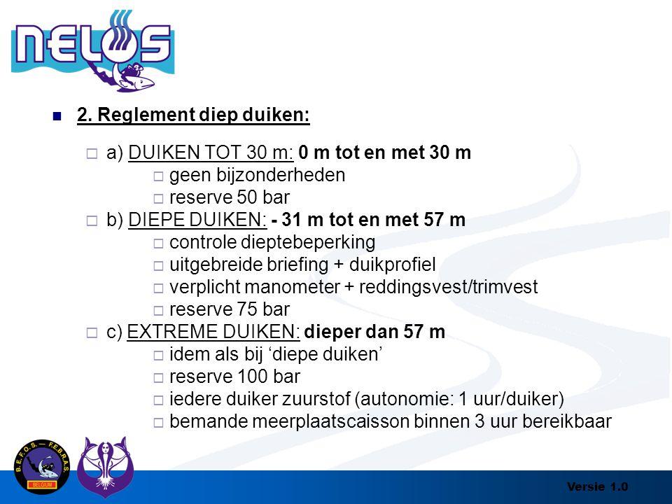Versie 1.0 2. Reglement diep duiken:  a) DUIKEN TOT 30 m: 0 m tot en met 30 m  geen bijzonderheden  reserve 50 bar  b) DIEPE DUIKEN: - 31 m tot en