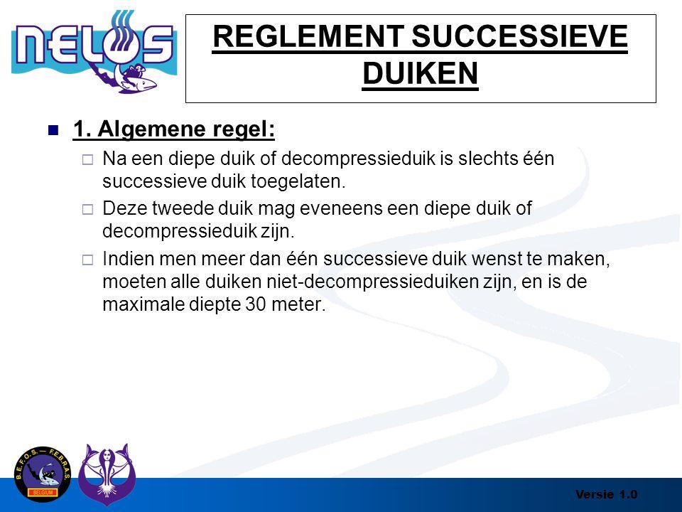 Versie 1.0 REGLEMENT SUCCESSIEVE DUIKEN 1. Algemene regel:  Na een diepe duik of decompressieduik is slechts één successieve duik toegelaten.  Deze