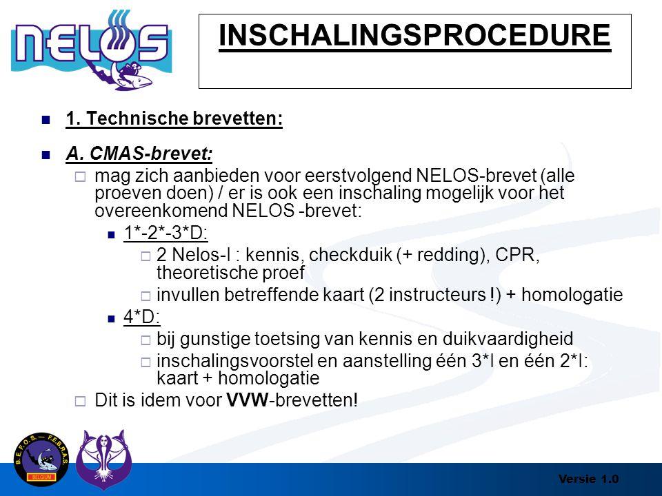 Versie 1.0 INSCHALINGSPROCEDURE 1. Technische brevetten: A. CMAS-brevet:  mag zich aanbieden voor eerstvolgend NELOS-brevet (alle proeven doen) / er